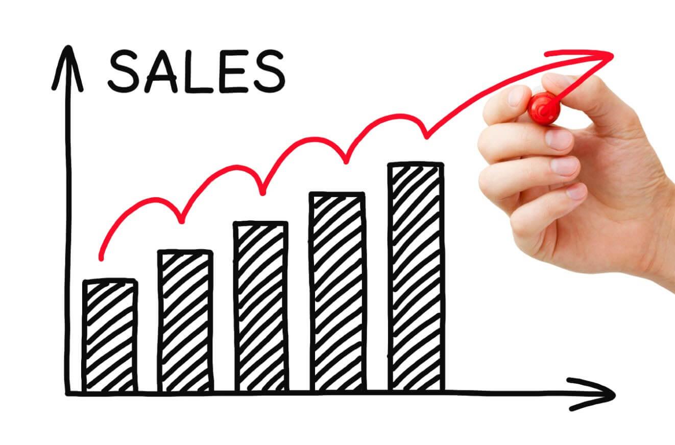 Sukses Berbisnis Online, Inilah Tips Menaikan Penjualan